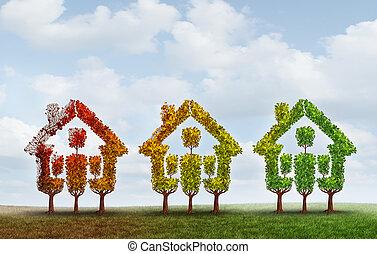 habitação, mercado, recuperação