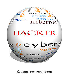 Hacker 3D Sphere Word Cloud Concept with great terms such as...