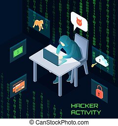 Hacker Activity Isometric Composition - Hacker activity...
