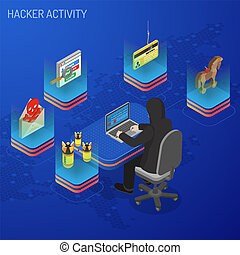 Hacker Activity Isometric Concept