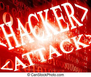 hacker, attacco