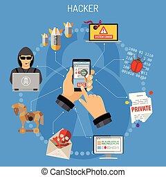 hacker, begrepp, cybernetiska, brott
