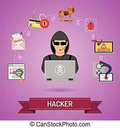 hacker, begriff, cyber, verbrechen