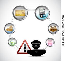 hacker financial warning concept