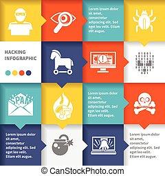 hacker, infographic, set