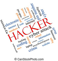 Hacker Word Cloud Concept Angled