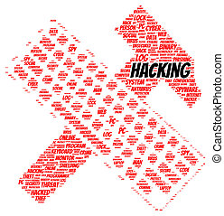 Hacking word cloud shape