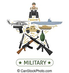 hadi, tervezés, felszerelés