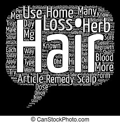 Hair Loss and Home Remedies text background word cloud...