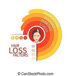 Hair loss risk factors infographic arrow medical chart. Four hair loss reasons - stress, genetics, diseases and medications. Female hair loss. Hair care concept. Vector illustration.