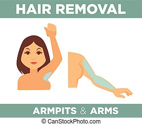 Hair removal from armpits and arms promotional poster
