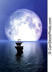 hajóút
