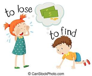 hallazgo, wordcard, contrario, perder