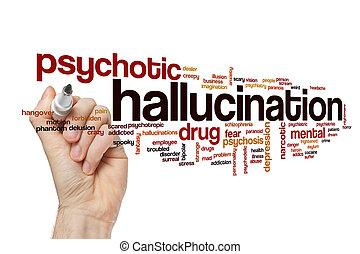 Hallucination word cloud concept - Hallucination word cloud