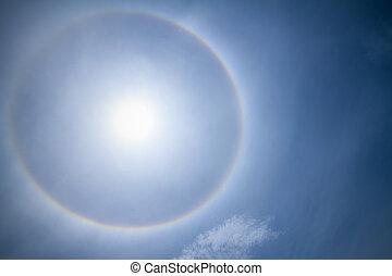 halo around the sun