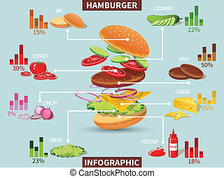 Hamburger ingredients with meat cheese tomato salad bun cucumber infographic vector illustration
