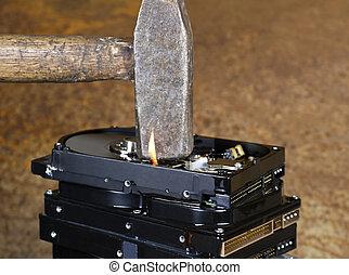 hammer and burning hard disks