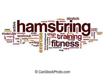 Hamstring word cloud