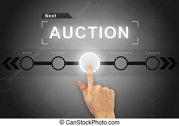 hand clicking auction button on a screen interface - hand...