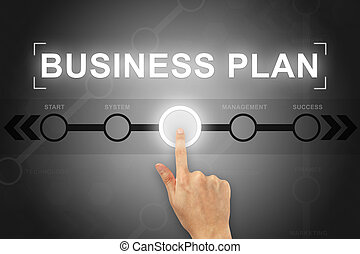 hand clicking business plan button on a screen interface
