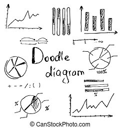 hand doodle charts