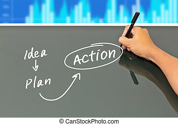 hand drawing a plan from idea to action