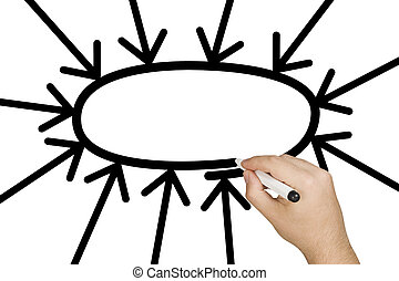 Hand drawing arrows converging to circle on a clear glass whiteboard isolated