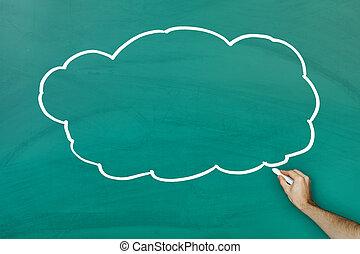 Hand drawing cloud on blackboard