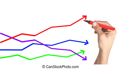 Hand drawing financial Graph with red marker on white