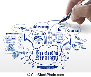 business strategy process - hand drawing idea board of ...