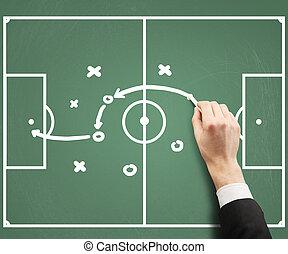 scheme tactics - hand drawing on green desk scheme tactics