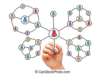 Hand Drawing Social Network Circles - Hand drawing social...