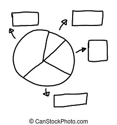 Hand drawn a graphics symbols geometric shapes graph to input information concept of profit in business or System Management.