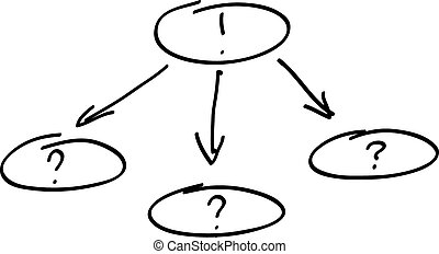 Hand-drawn abstract flowchart vector elements