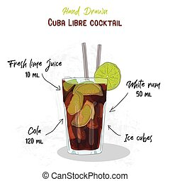 Hand Drawn Colorful Cuba Libre Summer Cocktail Drink Ingredients Handwritten Recipe