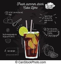 Hand drawn colorful fresh summer drink Cuba Libre recipe on blackboard