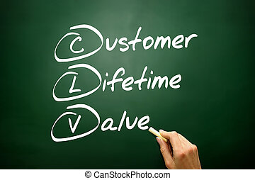 Hand drawn Customer Lifetime Value (CLV) acronym, business conce