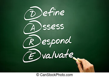 Hand drawn Define Assess Respond Evaluate (DARE), business conce