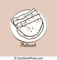 Hand-drawn Flatbread bread illustration. Flatbread, usually ...