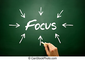 Hand drawn Focus arrows directions concept, business strategy on