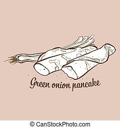 Hand-drawn Green onion pancake bread illustration. Flatbread...