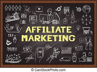 Hand drawn illustration about Affiliate marketing on chalkboard for web element or presentation. Stock Vector