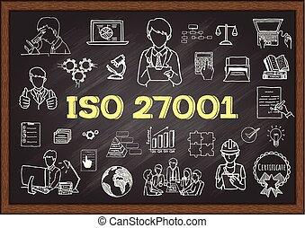 ISO 27001 on chalkboard