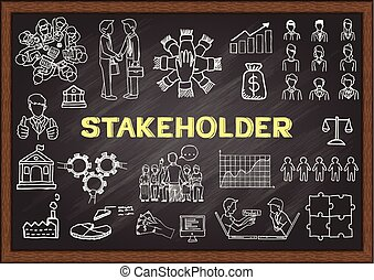Stakeholder - Hand drawn illustrations about Stakeholder on...