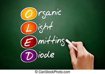 OLED Organic Light-Emitting Diode - Hand drawn OLED Organic ...