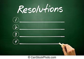 Hand drawn RESOLUTIONS blank list concept on blackboard