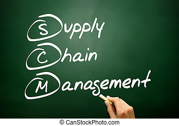 Hand drawn Supply Chain Management (SCM), business concept acron
