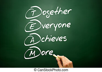 Hand drawn Together Everyone Achieves More (TEAM) acronym,...