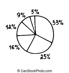 Hand-drawn vector abstract pie chart divided into segments with percent. Doodle illustration of a black line on a white background. Schedule business, infographics, reports, step presentations.