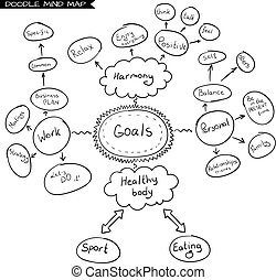 Hand drawn vector mind map, black on white